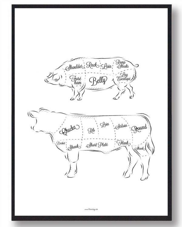 Kødudskæring - plakat