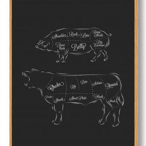Kødudskæring (sort) - plakat