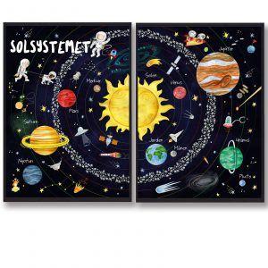 Solsystemet - Håndtegnet plakat