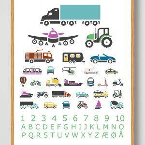 Synstavle biler - plakat