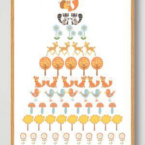 Synstavlen skoven - plakat