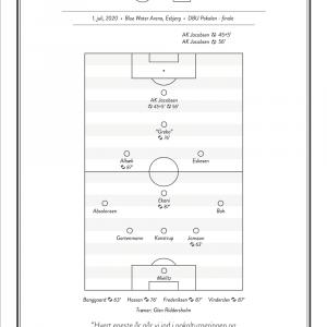 AAB - SJE 0-2 pokalfinale 2020 plakat