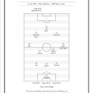 AGF - BIF 2-0 Pokalfinale 1996 plakat
