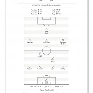 AGF - BIF 3-3 Superligaen 1996 plakat