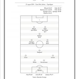AGF - Brøndby 0-7 Superligaen 2016 plakat