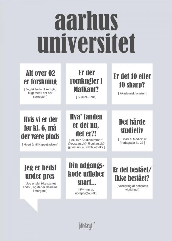 Aarhus Universitet plakat