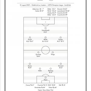 BAR - BAY 2-8 UEFA Champions League kvartfinale plakat