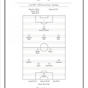 FCM - FCK 3-1 Superligaen 2020 plakat