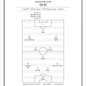 LIV - BAR 4-0 UEFA Champions League semifinale plakat