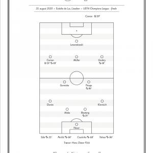 PSG - BAY 0-1 UEFA Champions League Finale plakat