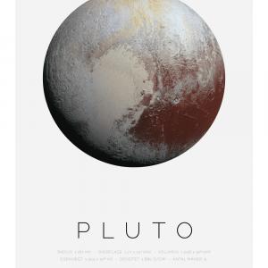 Pluto - Planet plakat