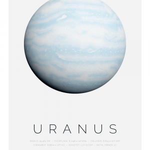 Uranus - Planet plakat