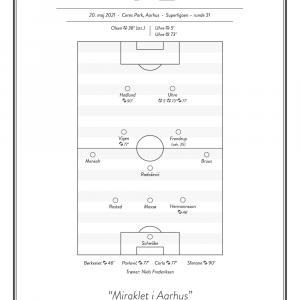 AGF vs Brøndby IF 1-2 Superligaen 2021 Plakat