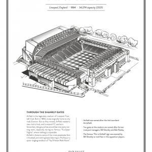Anfield - Liverpool FC arena - stadionplakat