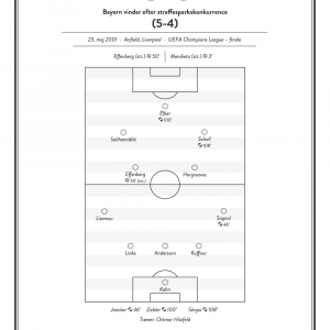Bayern München - Valencia Champions League finale 2001 plakat